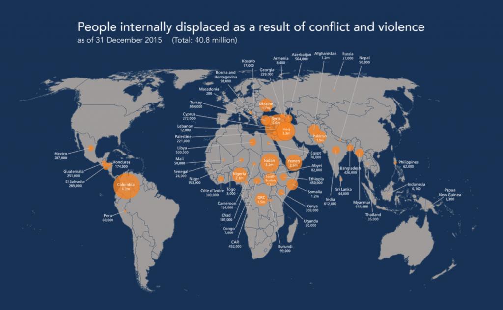 IDPs_2015