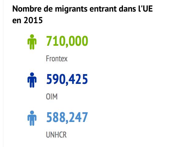 migrants-EU-2015