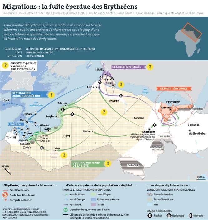 parcours migratoire erythreens