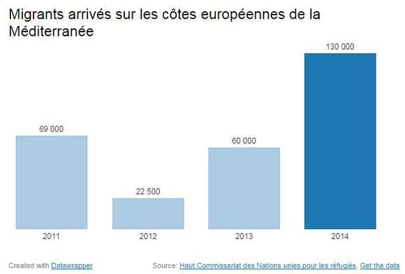 Source: france.tv, 27.09.2014