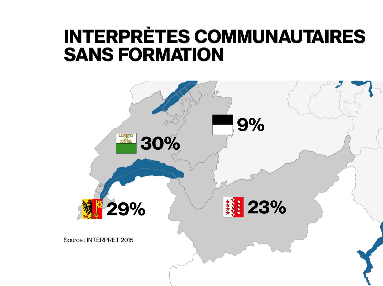 RTS_interpretes