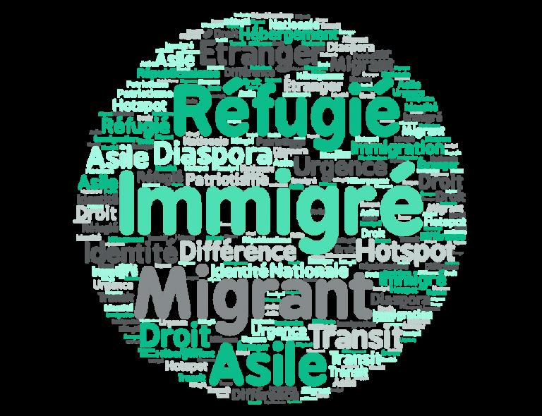La construction de l'image des réfugiés. Une responsabilité commune.